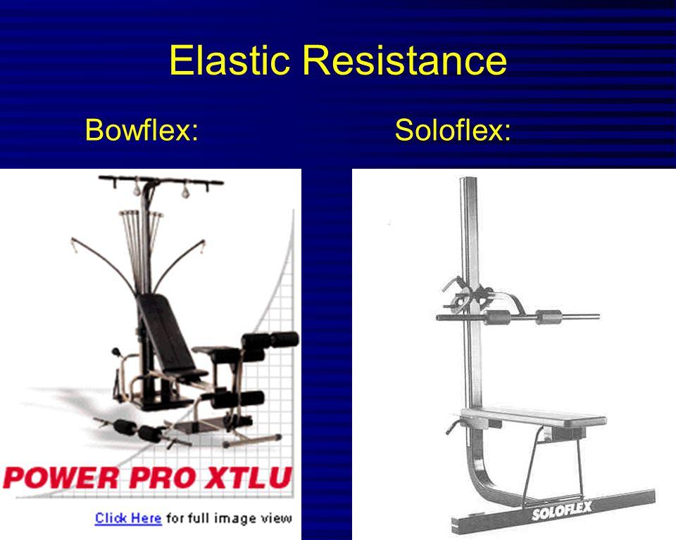 Elastic Resistance Bowflex:Soloflex: