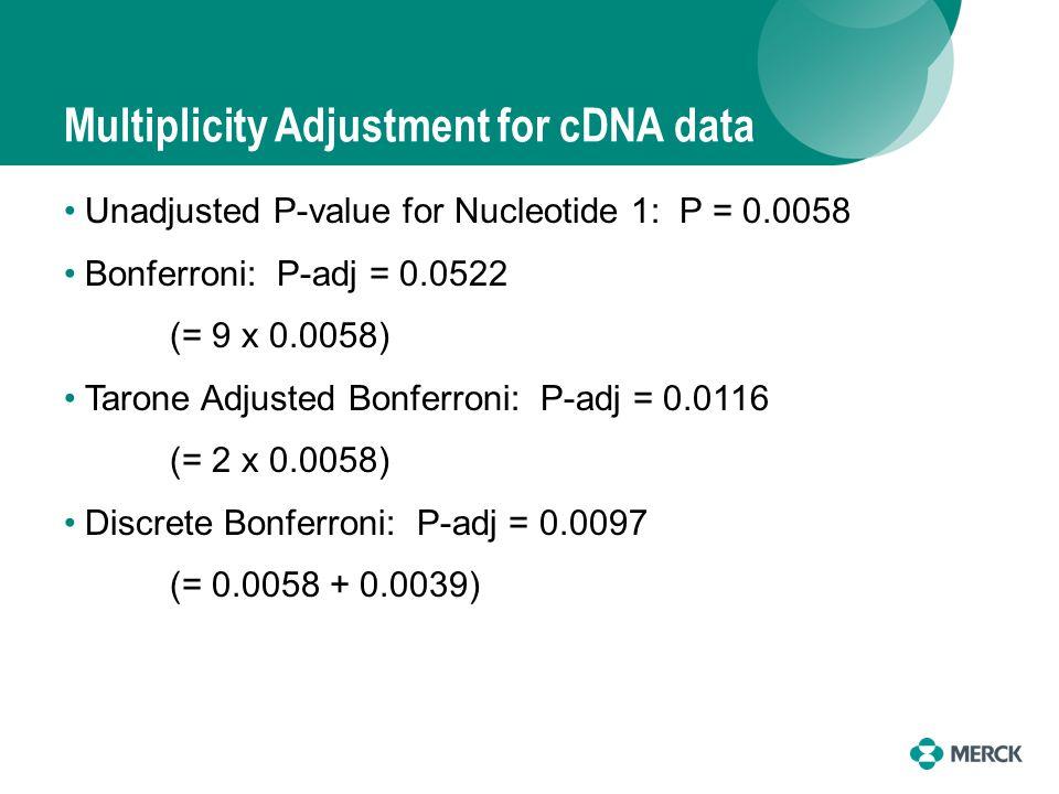Multiplicity Adjustment for cDNA data Unadjusted P-value for Nucleotide 1: P = 0.0058 Bonferroni: P-adj = 0.0522 (= 9 x 0.0058) Tarone Adjusted Bonferroni: P-adj = 0.0116 (= 2 x 0.0058) Discrete Bonferroni: P-adj = 0.0097 (= 0.0058 + 0.0039)