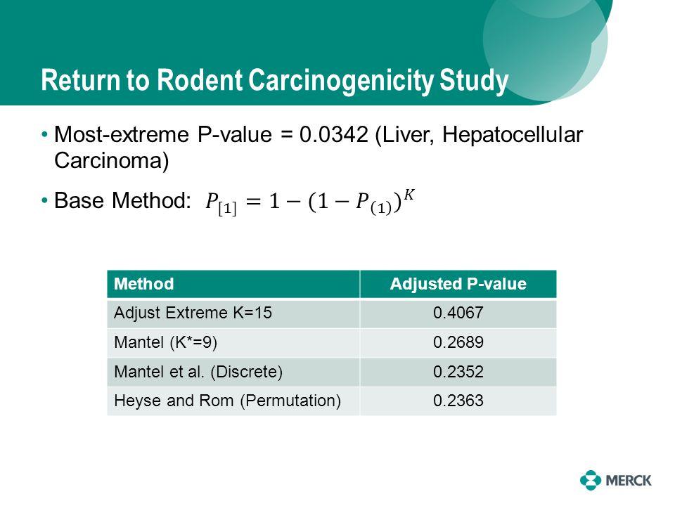 Return to Rodent Carcinogenicity Study MethodAdjusted P-value Adjust Extreme K=150.4067 Mantel (K*=9)0.2689 Mantel et al.