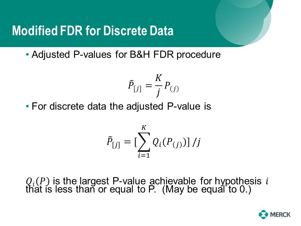 Modified FDR for Discrete Data
