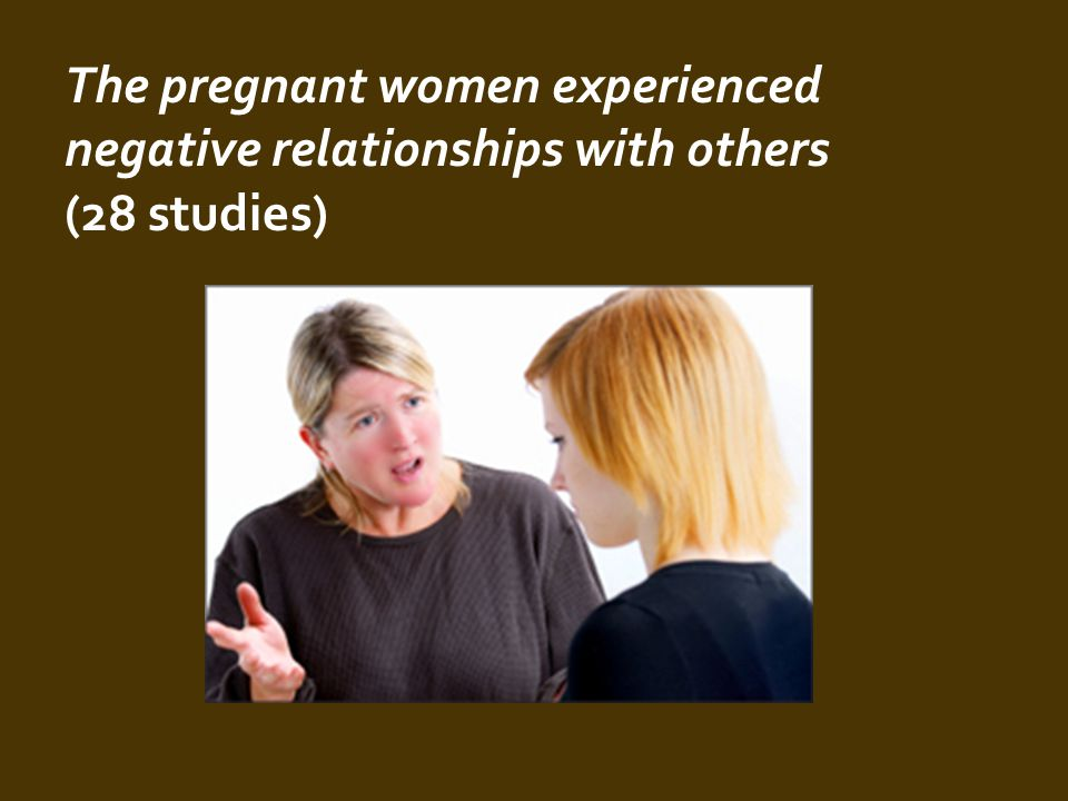 The pregnant women experienced negative relationships with others (28 studies)