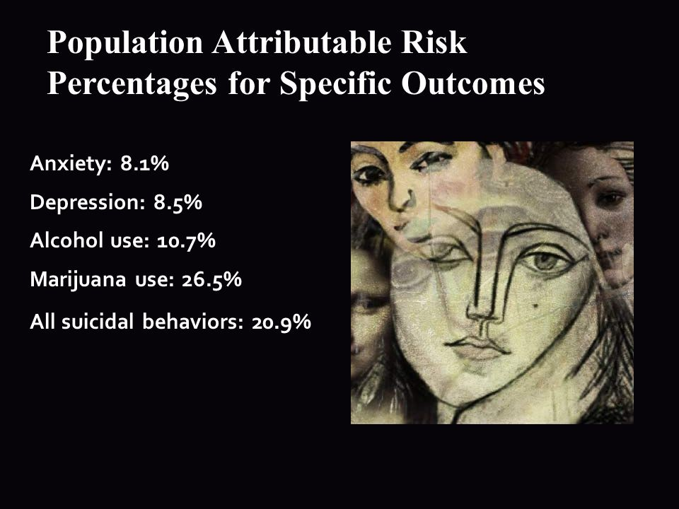 Population Attributable Risk Percentages for Specific Outcomes Anxiety: 8.1% Depression: 8.5% Alcohol use: 10.7% Marijuana use: 26.5% All suicidal behaviors: 20.9%