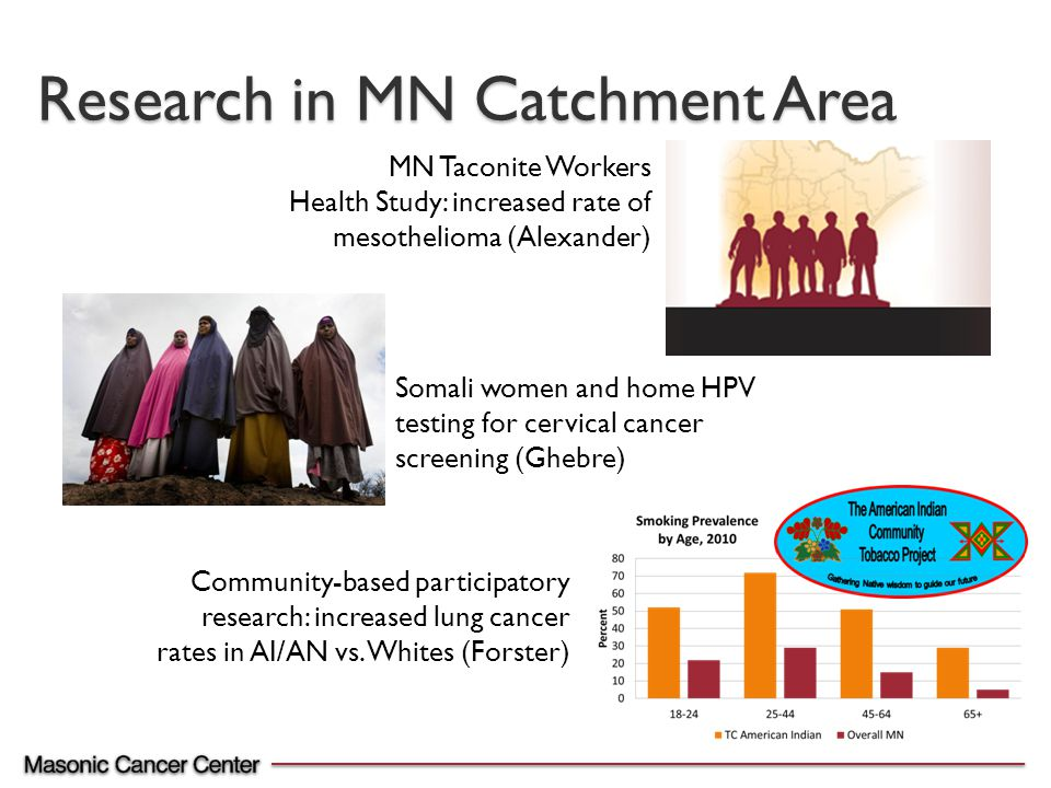 Research in MN Catchment Area MN Taconite Workers Health Study: increased rate of mesothelioma (Alexander) Somali women and home HPV testing for cervical cancer screening (Ghebre) Community-based participatory research: increased lung cancer rates in AI/AN vs.