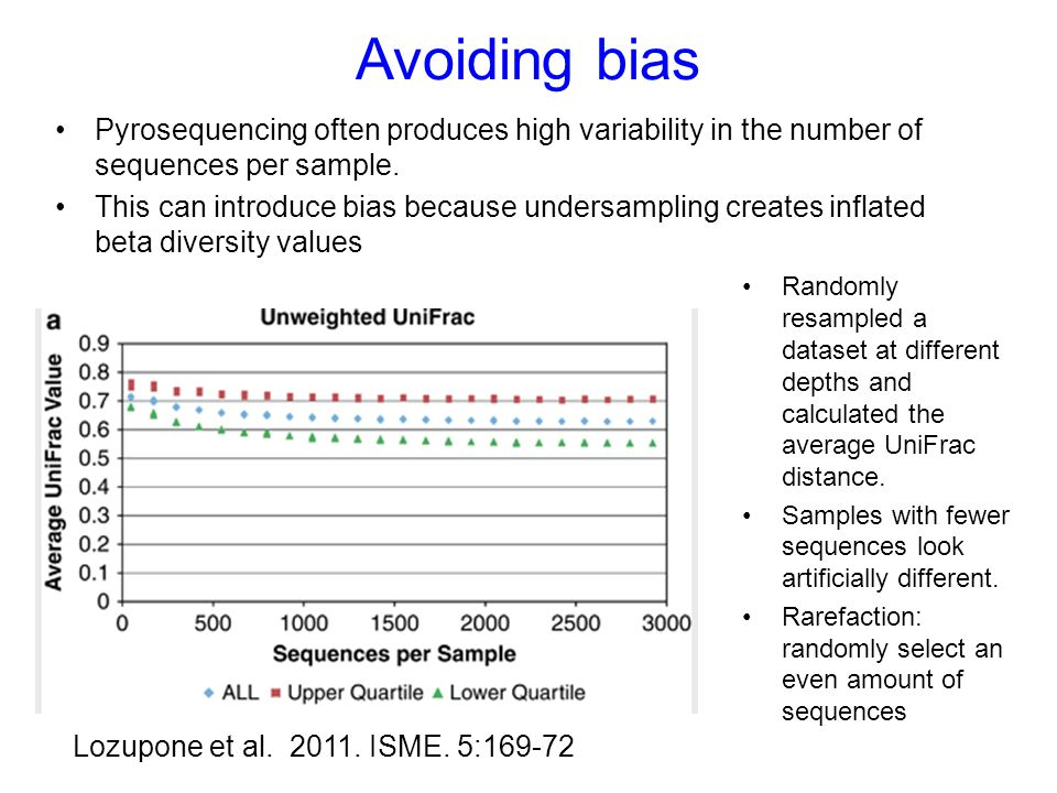 Avoiding bias Pyrosequencing often produces high variability in the number of sequences per sample. This can introduce bias because undersampling crea