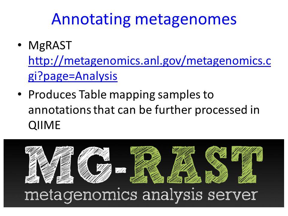 Annotating metagenomes MgRAST http://metagenomics.anl.gov/metagenomics.c gi?page=Analysis http://metagenomics.anl.gov/metagenomics.c gi?page=Analysis