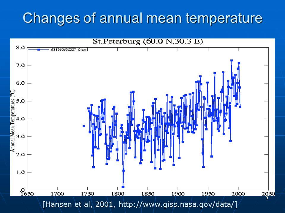 3 Changes of annual mean temperature [Hansen et al, 2001, http://www.giss.nasa.gov/data/]
