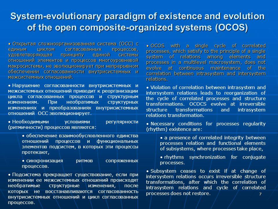 7 System-evolutionary paradigm of existence and evolution of the open composite-organized systems (OCOS) Открытая сложноорганизованная система (ОСС) с