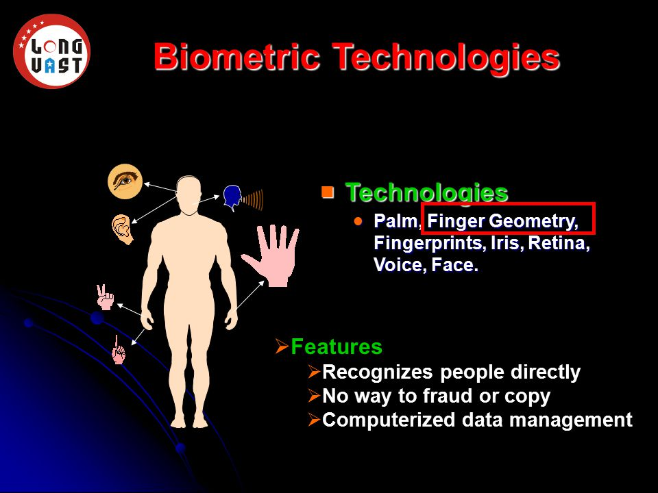 Biometric Technologies Technologies Technologies Palm, Finger Geometry, Fingerprints, Iris, Retina, Voice, Face.