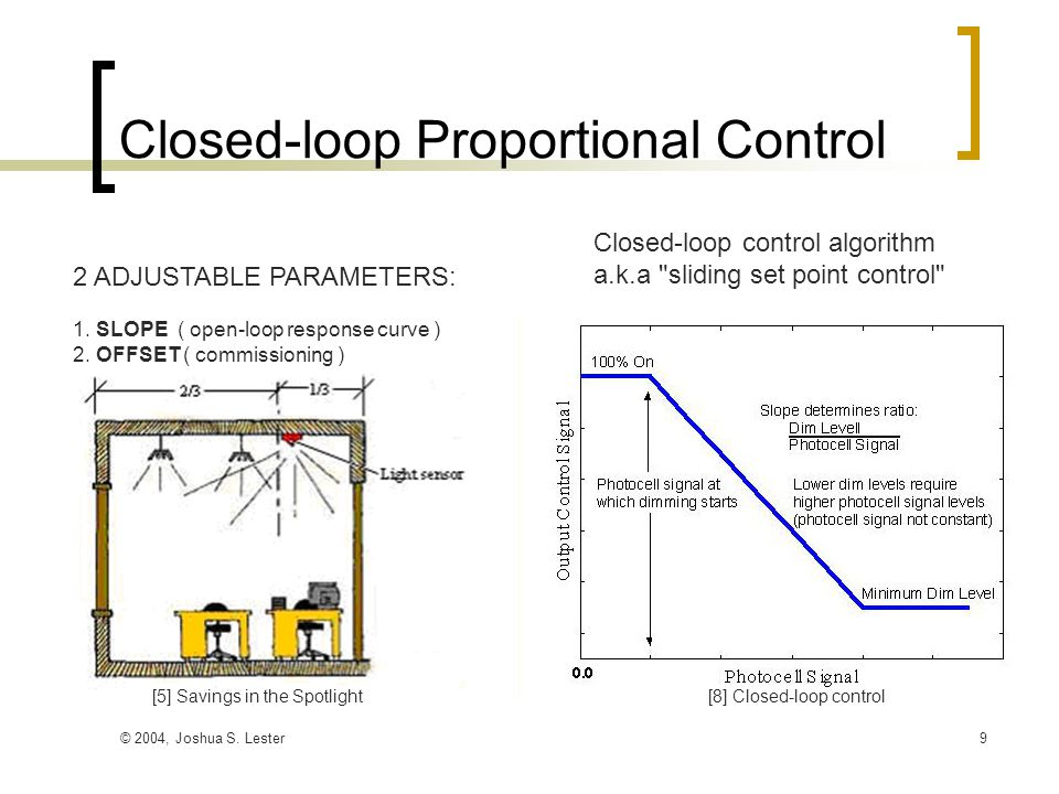 © 2004, Joshua S. Lester9 Closed-loop Proportional Control 2 ADJUSTABLE PARAMETERS: 1.