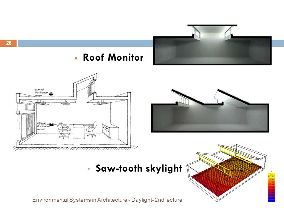 Roof Monitor 28 Environmental Systems in Architecture - Daylight- 2nd lecture Saw-tooth skylight