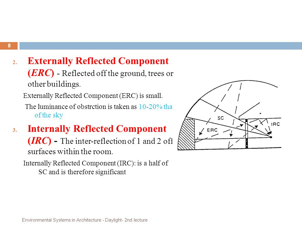 2. Externally Reflected Component (ERC) - Reflected off the ground, trees or other buildings. Externally Reflected Component (ERC) is small. The lumin