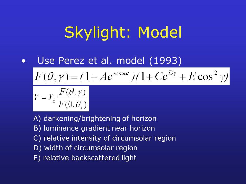 Skylight: Model Use Perez et al. model (1993) A) darkening/brightening of horizon B) luminance gradient near horizon C) relative intensity of circumso