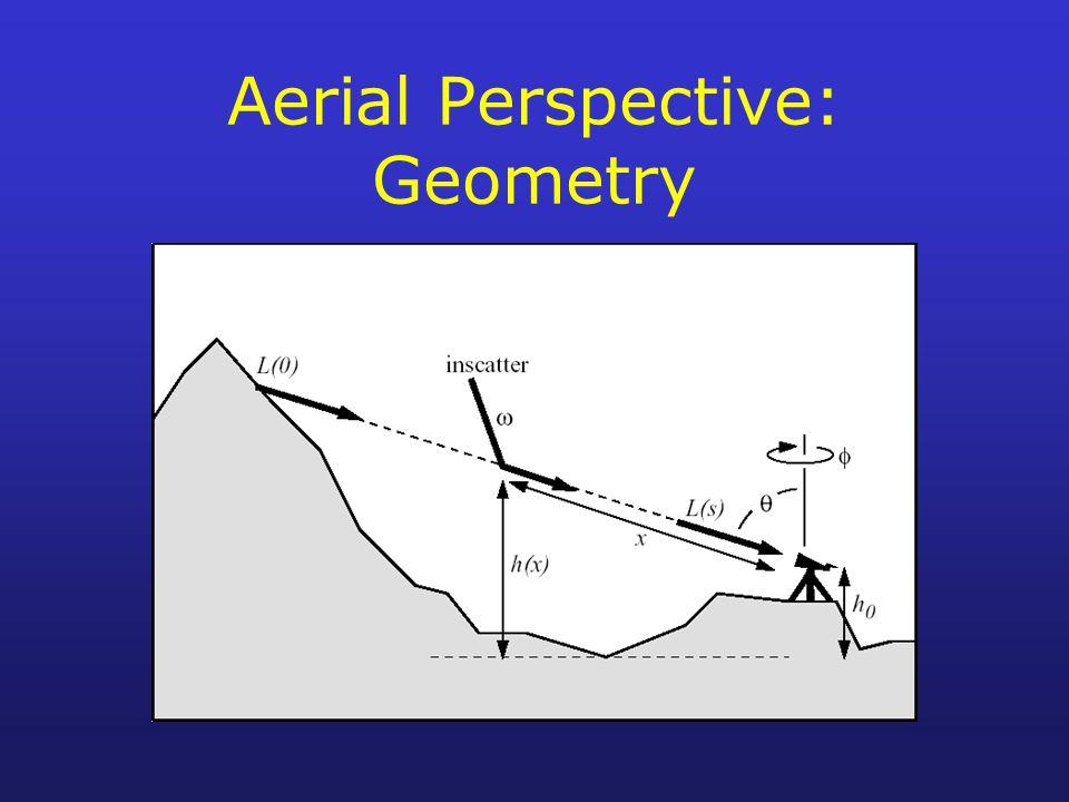 Aerial Perspective: Geometry