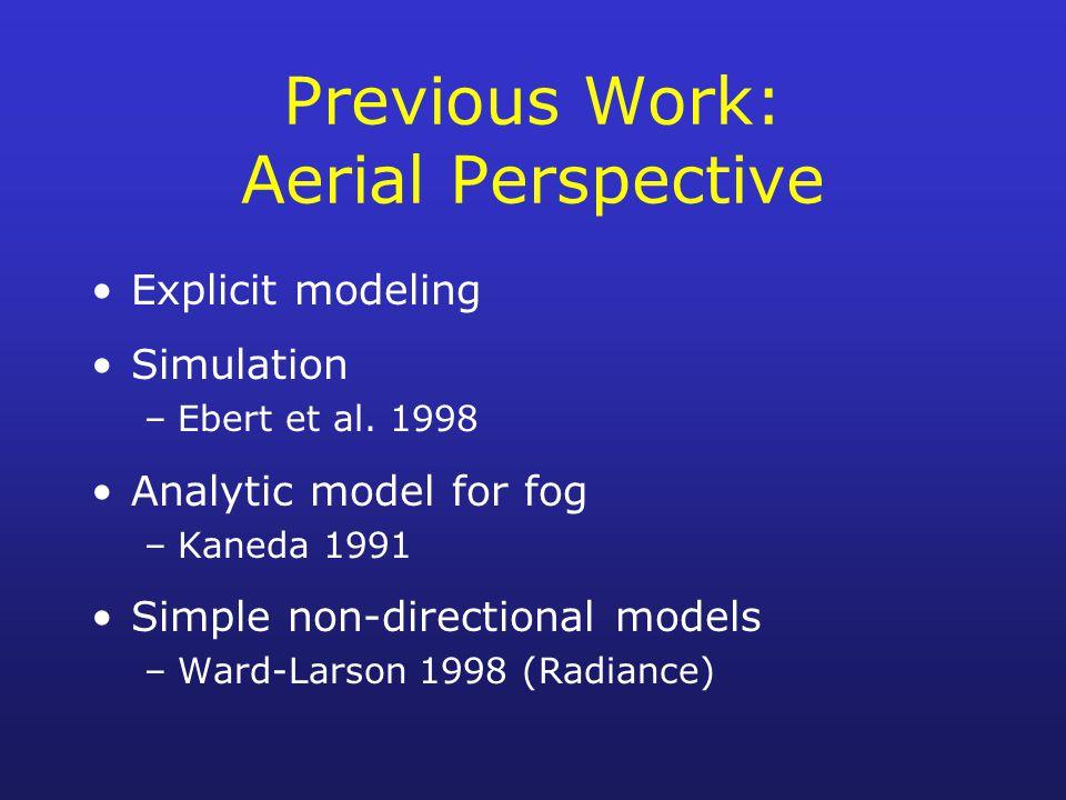 Previous Work: Aerial Perspective Explicit modeling Simulation –Ebert et al. 1998 Analytic model for fog –Kaneda 1991 Simple non-directional models –W