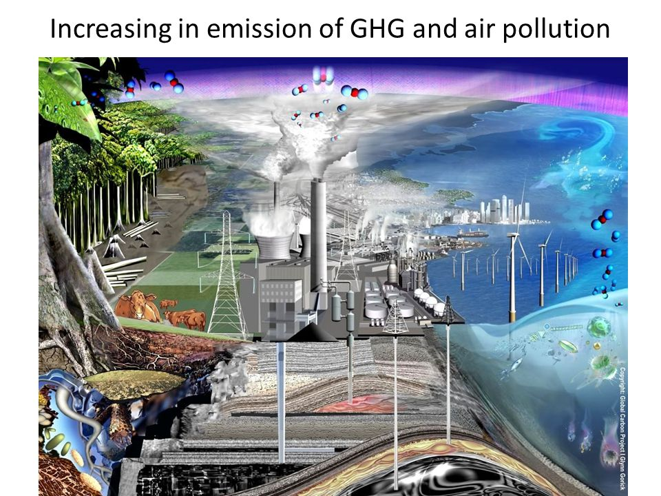 Artist Impression of the Human Perturbation of the Carbon Cycle Increasing in emission of GHG and air pollution