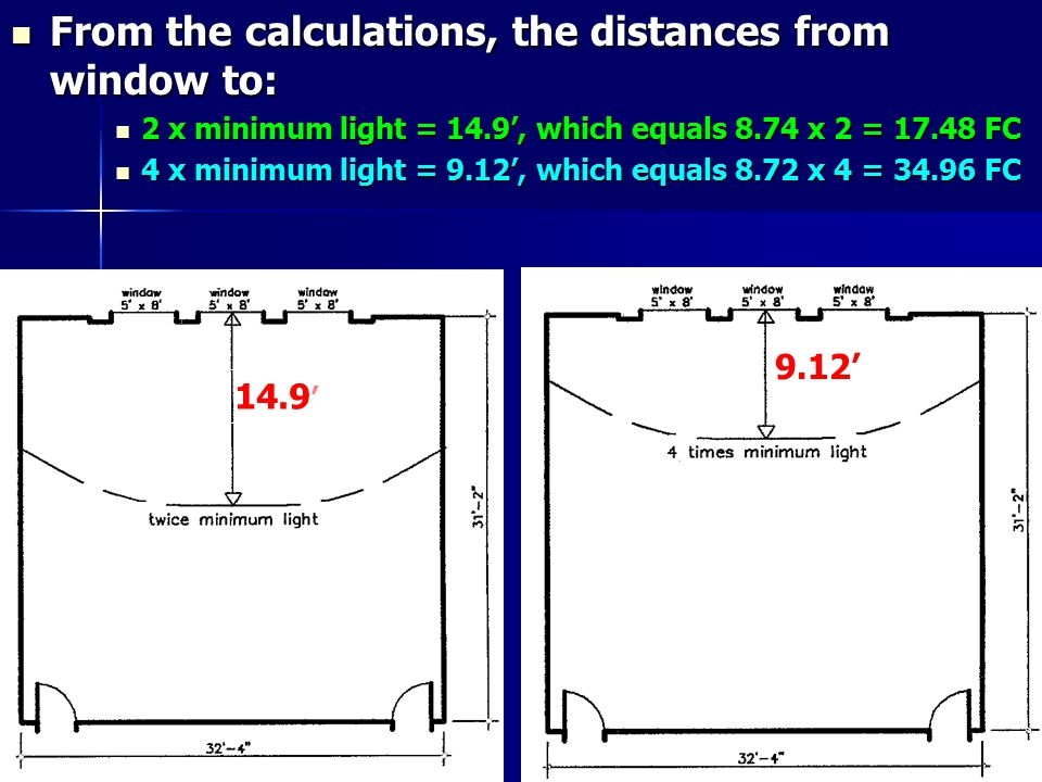 From the calculations, the distances from window to: From the calculations, the distances from window to: 2 x minimum light = 14.9', which equals 8.74 x 2 = 17.48 FC 2 x minimum light = 14.9', which equals 8.74 x 2 = 17.48 FC 4 x minimum light = 9.12', which equals 8.72 x 4 = 34.96 FC 4 x minimum light = 9.12', which equals 8.72 x 4 = 34.96 FC 14.9 ' 9.12'