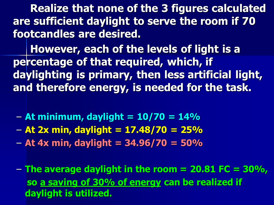 Realize that none of the 3 figures calculated are sufficient daylight to serve the room if 70 footcandles are desired.