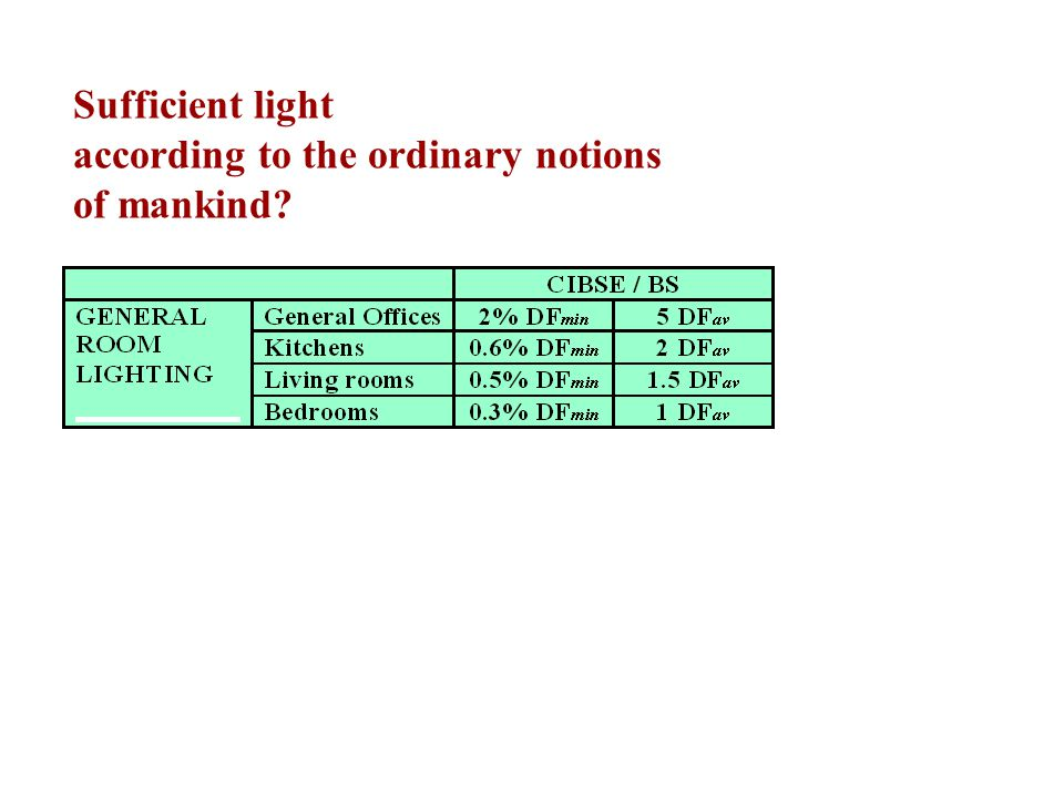 Sufficient light according to the ordinary notions of mankind