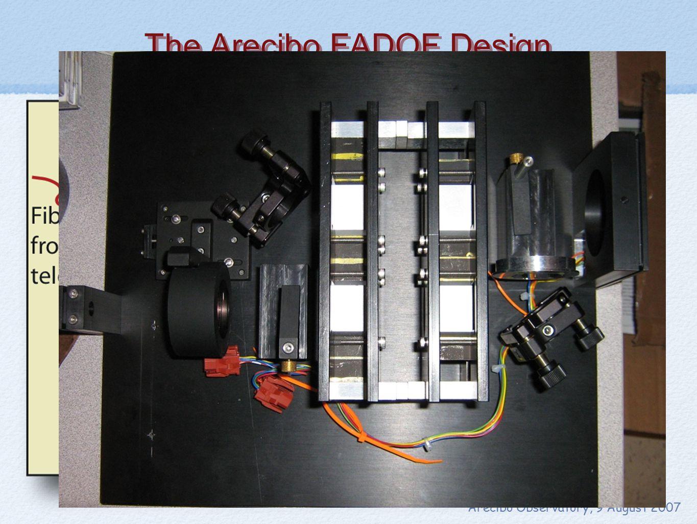 The Arecibo FADOF Design Arecibo Observatory, 9 August 2007