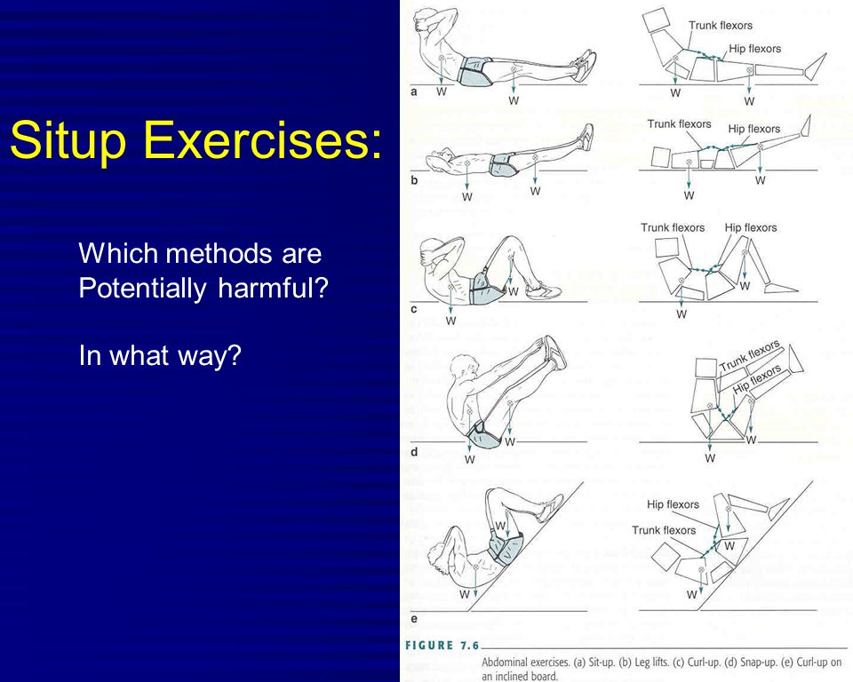 Situp Exercises: Which methods are Potentially harmful? In what way?