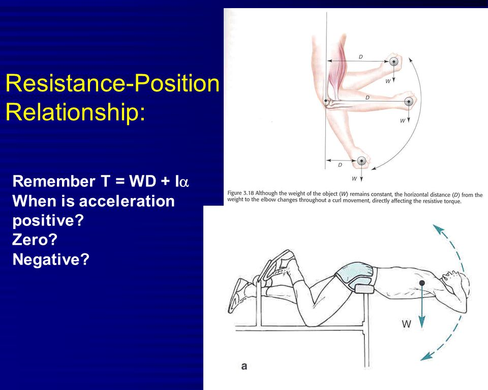 Resistance-Position Relationship: Remember T = WD + I  When is acceleration positive? Zero? Negative?