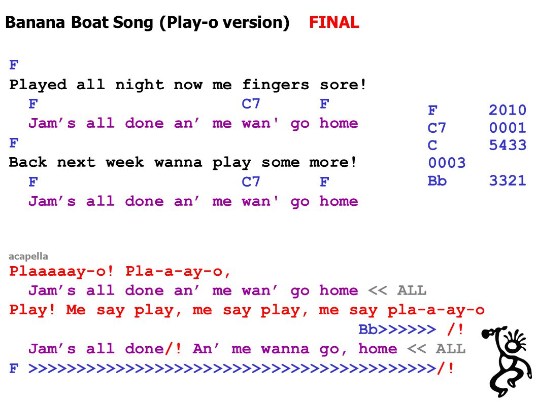 Banana Boat Song (Play-o version) FINAL F Played all night now me fingers sore! F C7 F Jam's all done an' me wan' go home F Back next week wanna play