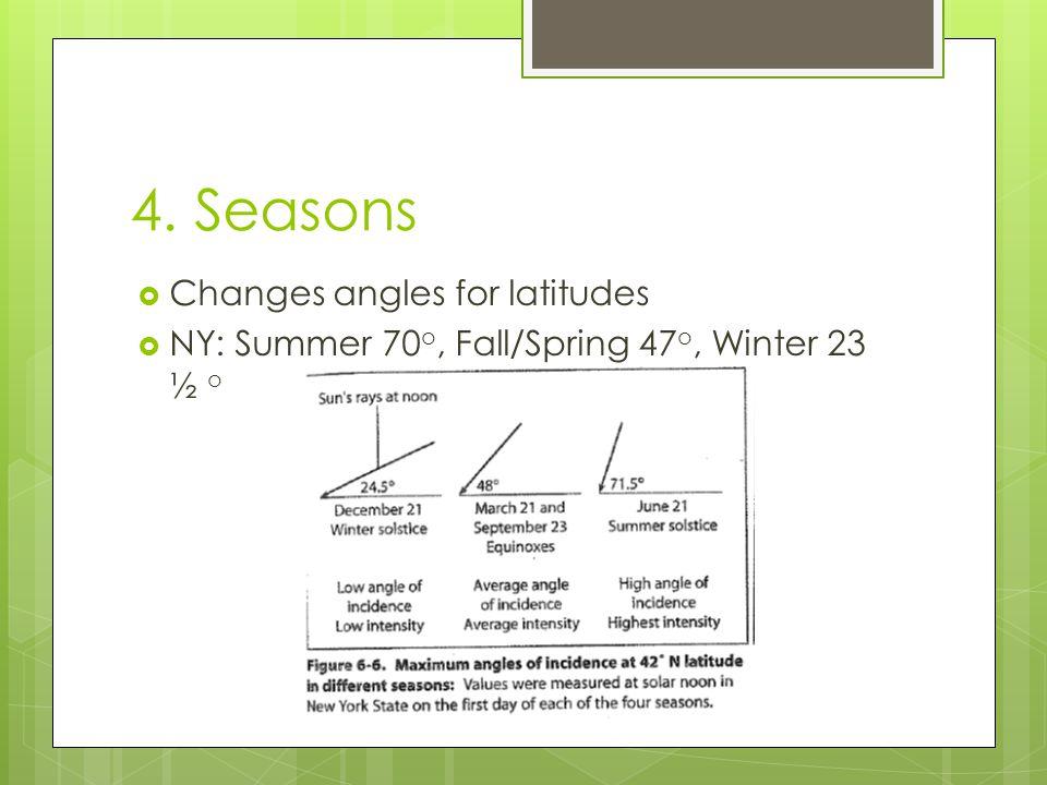4. Seasons  Changes angles for latitudes  NY: Summer 70 o, Fall/Spring 47 o, Winter 23 ½ o
