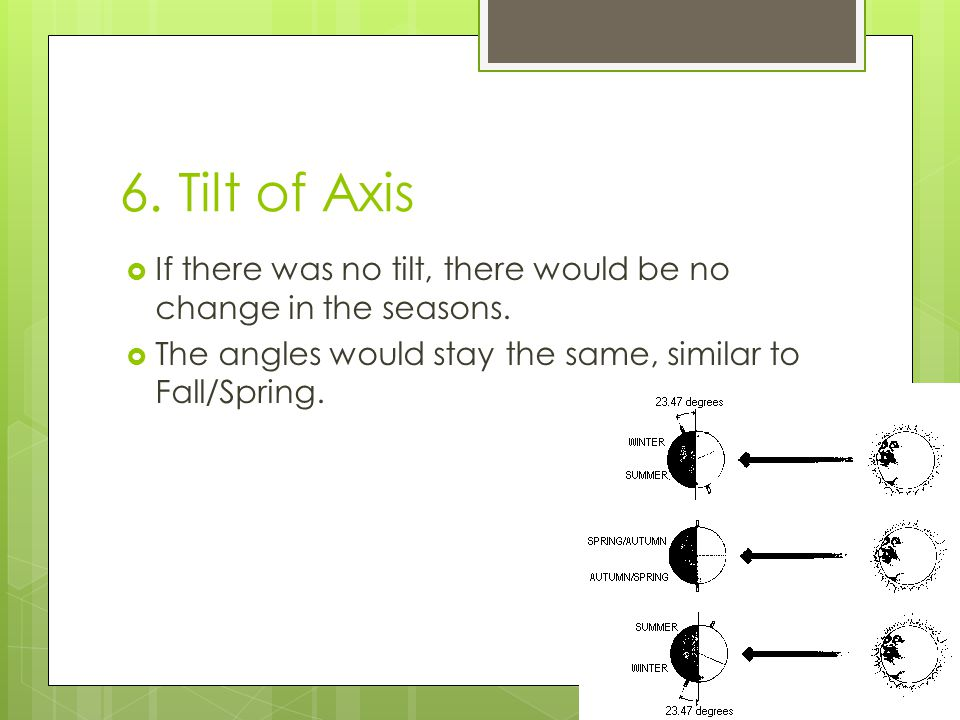 6. Tilt of Axis  If there was no tilt, there would be no change in the seasons.  The angles would stay the same, similar to Fall/Spring.