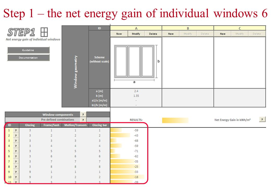 Step 1 – the net energy gain of individual windows 6