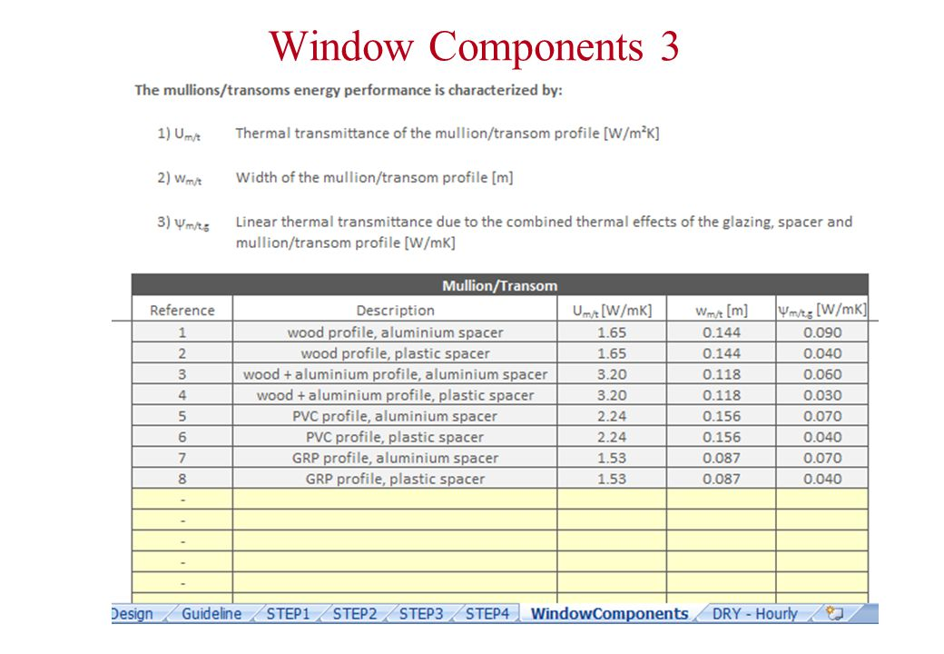 Window Components 3
