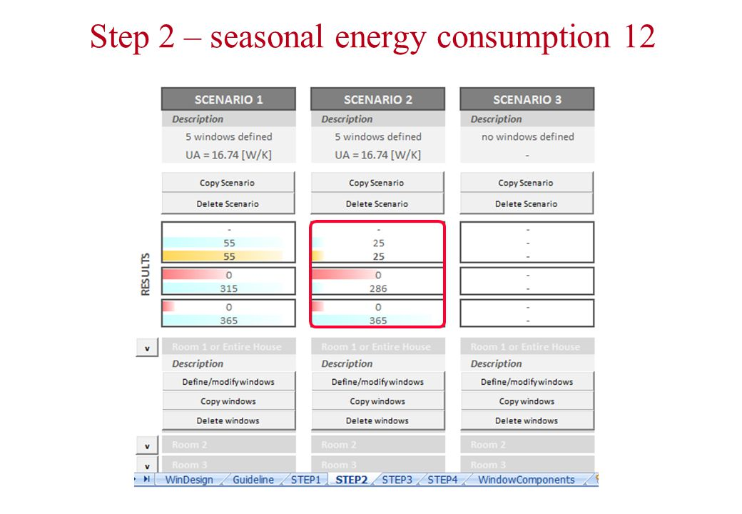 Step 2 – seasonal energy consumption 12