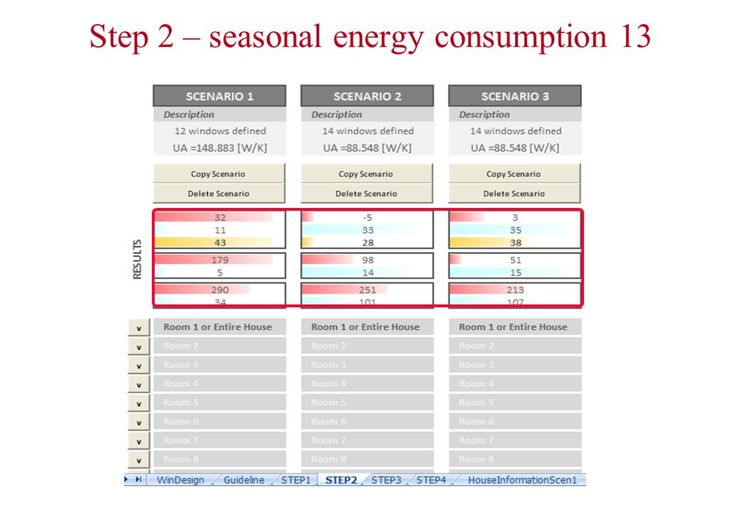 Step 2 – seasonal energy consumption 13
