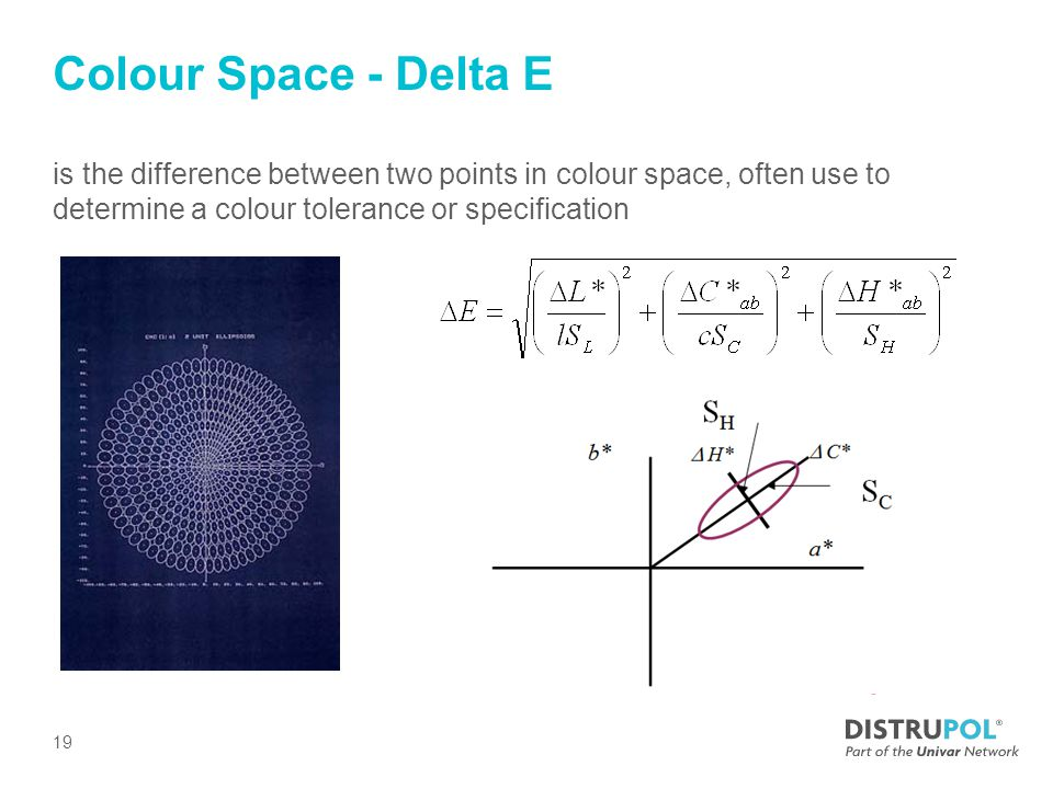 Colour Space - Delta E is the difference between two points in colour space, often use to determine a colour tolerance or specification 19