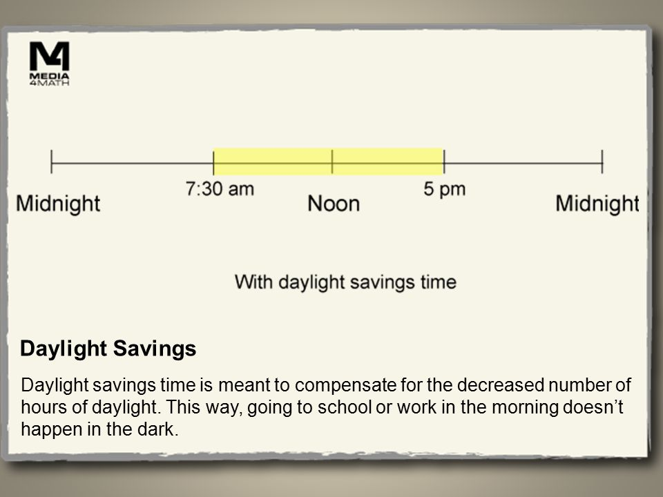 Daylight Savings Daylight savings time is meant to compensate for the decreased number of hours of daylight.