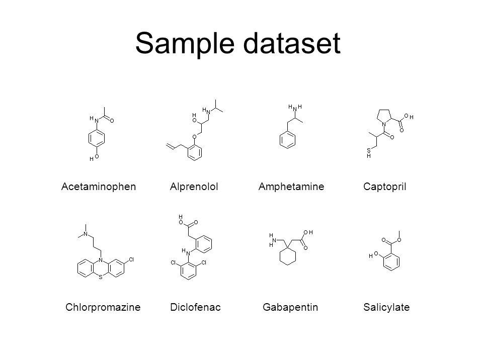 Sample dataset AcetaminophenAlprenololAmphetamineCaptopril ChlorpromazineDiclofenacGabapentinSalicylate