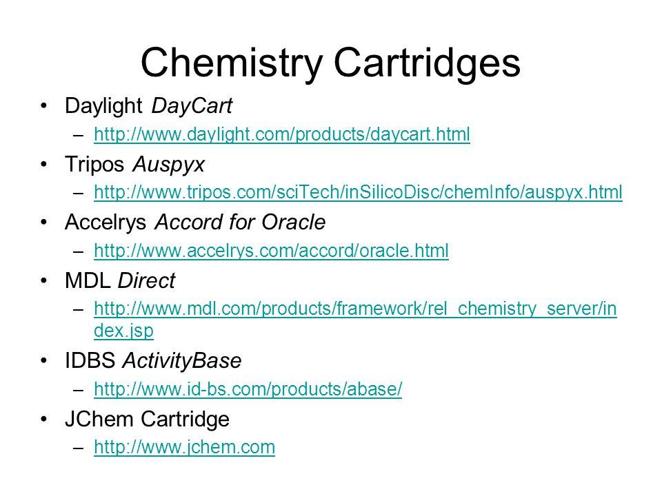 Chemistry Cartridges Daylight DayCart –http://www.daylight.com/products/daycart.htmlhttp://www.daylight.com/products/daycart.html Tripos Auspyx –http: