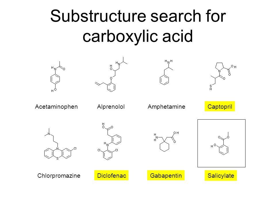 Substructure search for carboxylic acid AcetaminophenAlprenololAmphetamineCaptopril ChlorpromazineDiclofenacGabapentin Salicylate