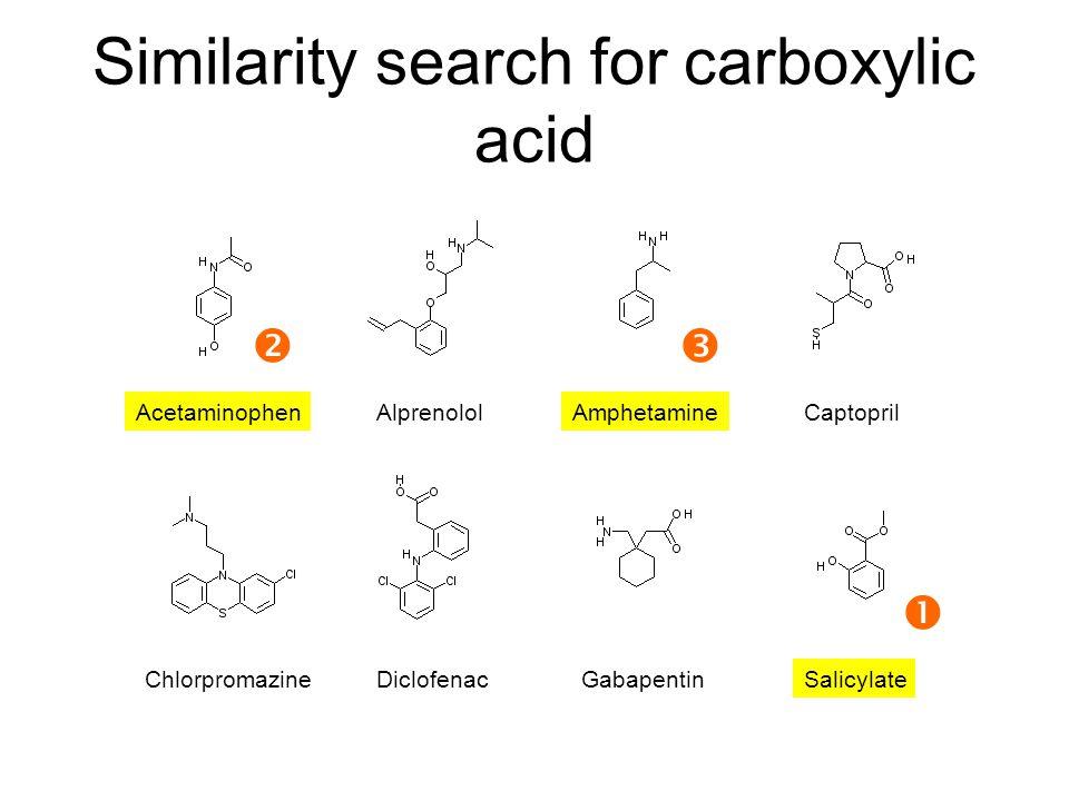 Similarity search for carboxylic acid AcetaminophenAlprenololAmphetamineCaptopril ChlorpromazineDiclofenacGabapentinSalicylate   