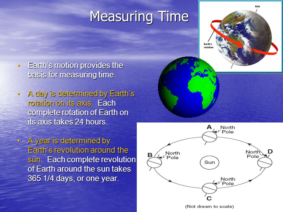 Objectives Summarize how Earth's rotation and revolution provide a basis for measuring time.Summarize how Earth's rotation and revolution provide a basis for measuring time.