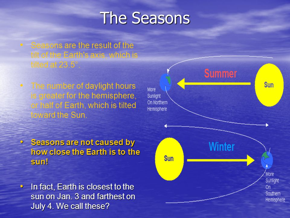Daylight Savings Time Because of the tilt of Earth's axis, daylight is shorter during winter than summer.Because of the tilt of Earth's axis, daylight is shorter during winter than summer.