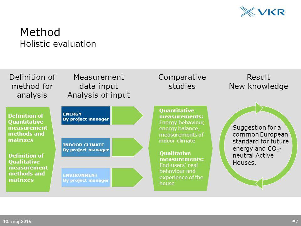 10. maj 2015 #7 ENERGY By project manager Quantitative measurements: Energy behaviour, energy balance, measurements of indoor climate Qualitative meas