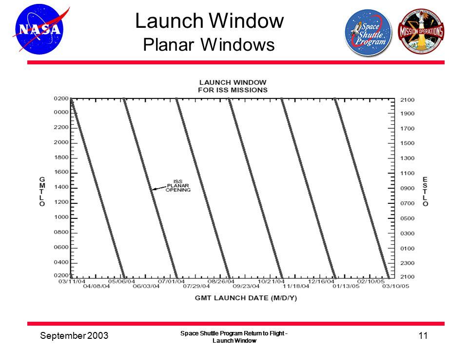September 2003 Space Shuttle Program Return to Flight - Launch Window 11 Launch Window Planar Windows