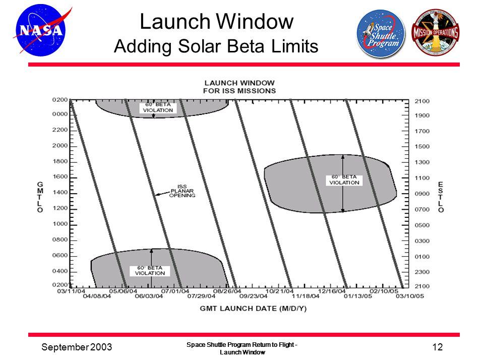September 2003 Space Shuttle Program Return to Flight - Launch Window 12 Launch Window Adding Solar Beta Limits