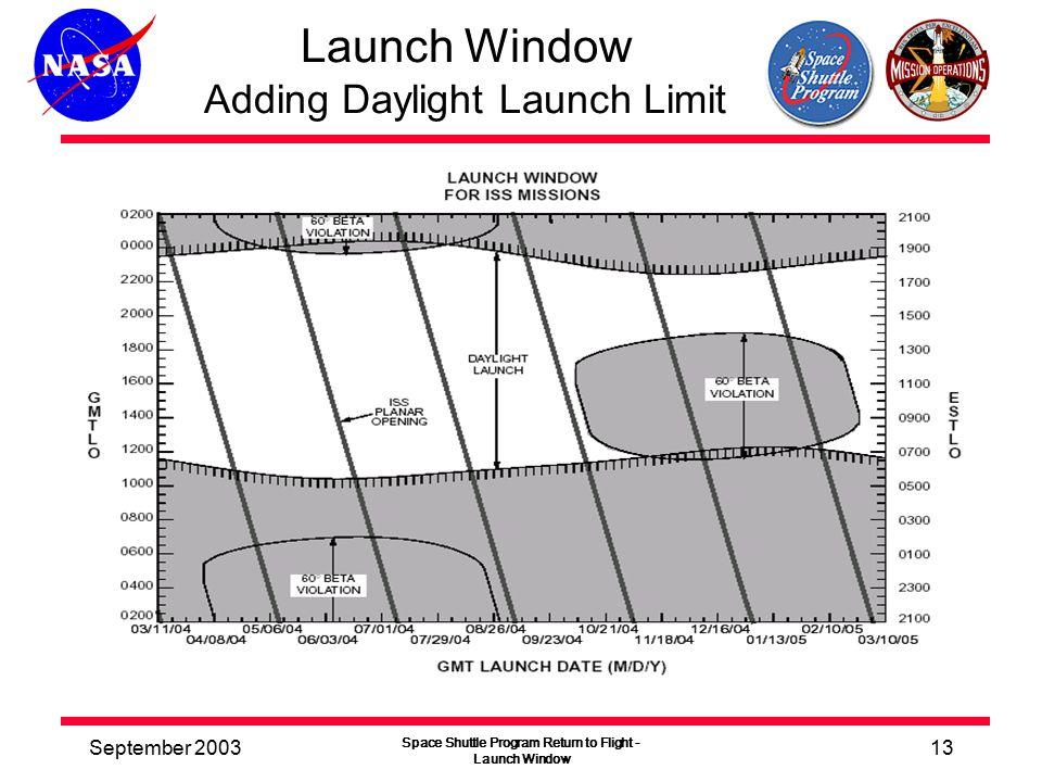 September 2003 Space Shuttle Program Return to Flight - Launch Window 13 Launch Window Adding Daylight Launch Limit