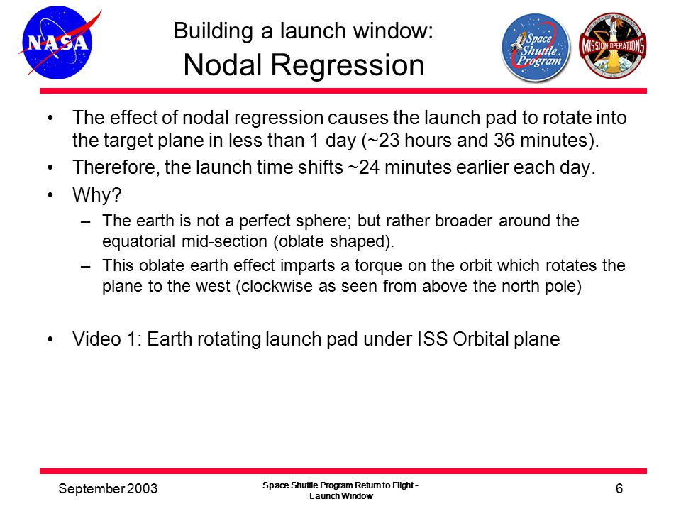 September 2003 Space Shuttle Program Return to Flight - Launch Window 6 Building a launch window: Nodal Regression The effect of nodal regression causes the launch pad to rotate into the target plane in less than 1 day (~23 hours and 36 minutes).