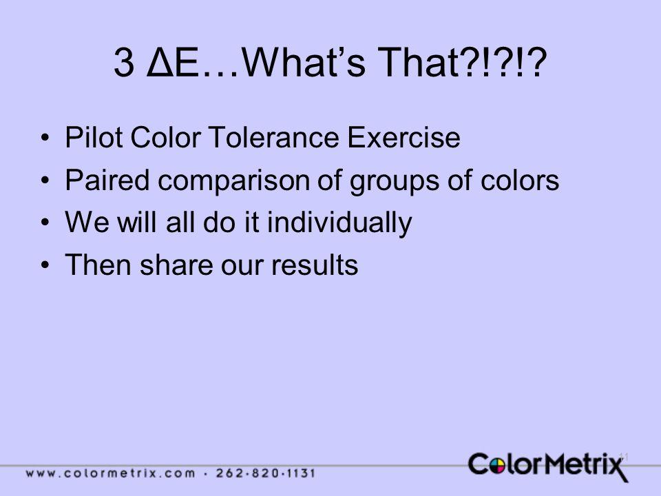 11 3 ΔE…What's That?!?!? Pilot Color Tolerance Exercise Paired comparison of groups of colors We will all do it individually Then share our results