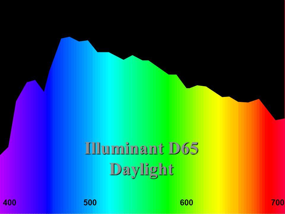 Illuminant D65 Daylight 400500600700