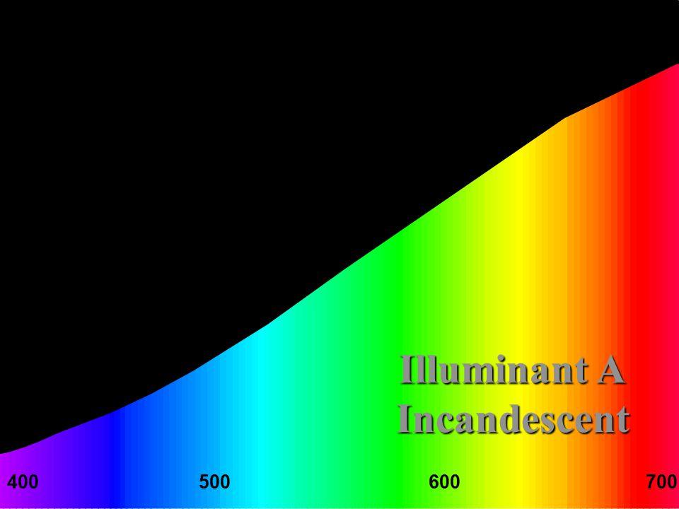 Illuminant A Incandescent 400500600700