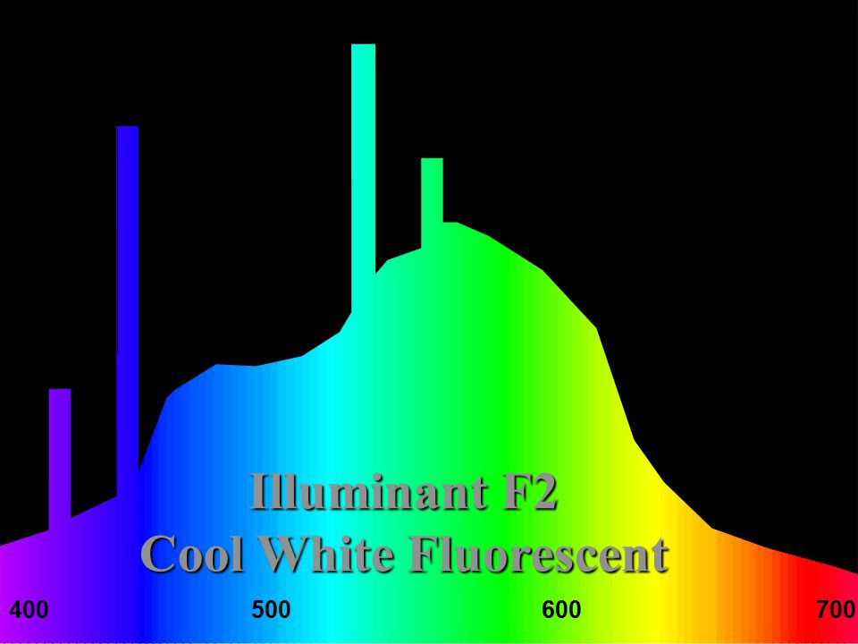 Illuminant F2 Cool White Fluorescent 400500600700