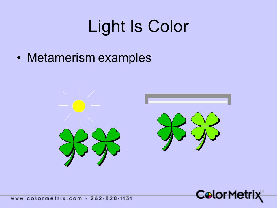 18 Light Is Color Metamerism examples